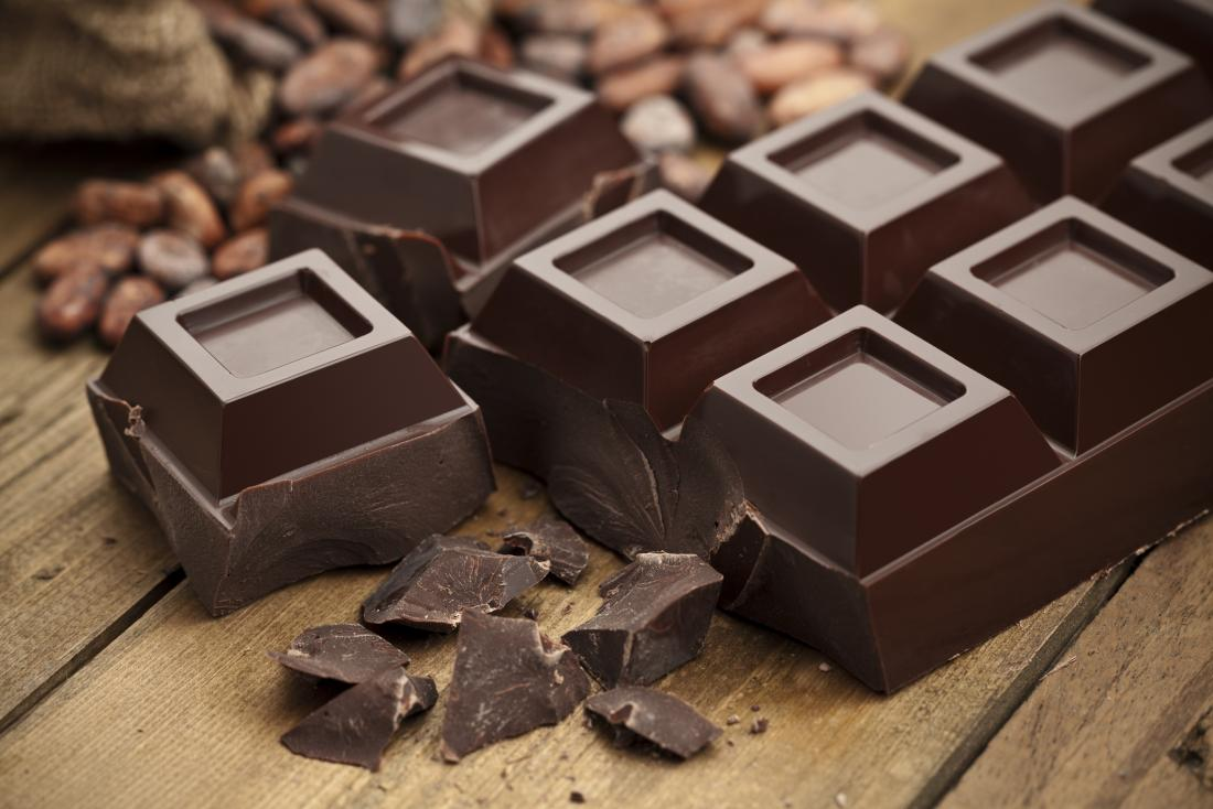 Munching Dark Chocolate is Good for Your Eyes?