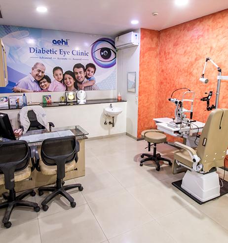 Retina eye clinic